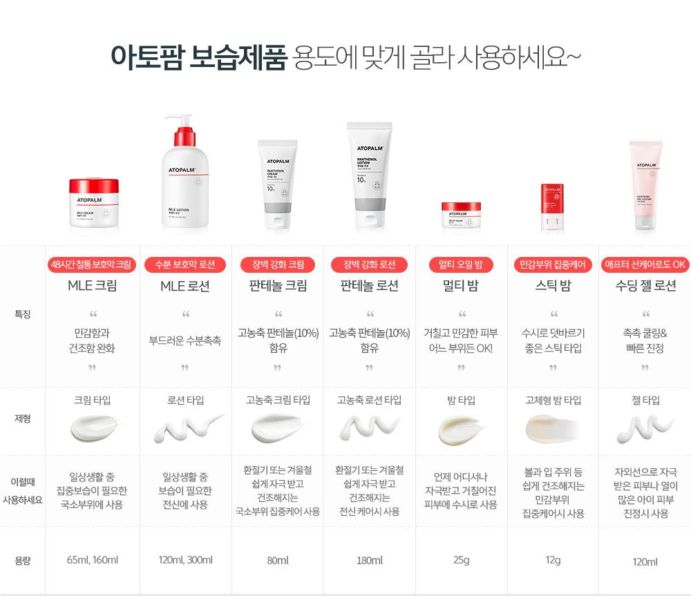 아토팜 제품리스트