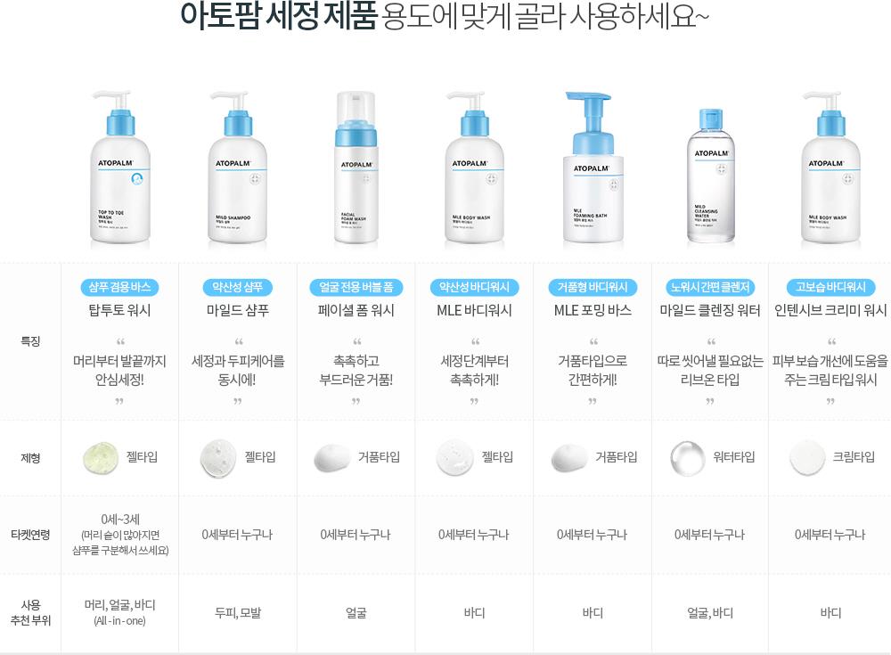 아토팜 세정류 하단 제품리스트
